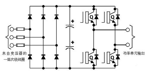 功率单元的主电路由熔断器,三相全桥整流模块,滤波电容及igbt模快