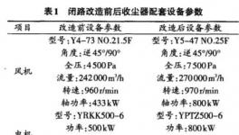 φ4.2mx13m水泥磨大布袋收尘器技术改造