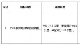金圆水泥60万吨/年粉磨生产线招标公示