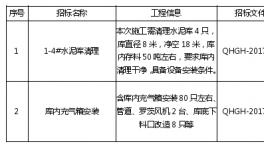 青海湖水泥招标公告