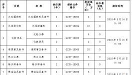 贵州西南水泥有限公司2018年度第二批辅材备件集中招(议)标公告