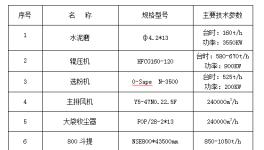 浅谈Φ4.2*13M水泥磨提产降耗改造措施