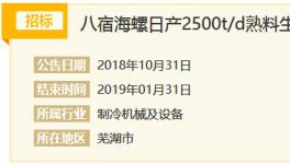 八宿海螺日产2500t/d熟料生产线篦冷机采购国际招标