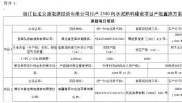 云南巨龙投资有限公司日产2500吨水泥熟料产能置换方案公示