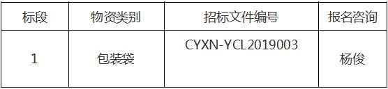 川渝西南水泥包装袋集中招议标公告