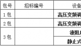 江西万年青水泥股份有限公司万年水泥厂2×5100t/d熟料水泥生产线招标