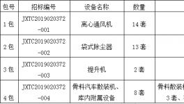 江西万年青矿业有限公司年产200万吨废弃石灰石骨料线
