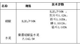 鲁北化工:打造磷石膏制水泥的循环经济示范模式
